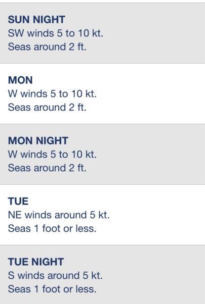NOAA Wind