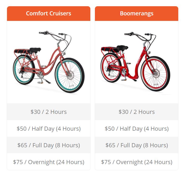 Newport Electric Bikes